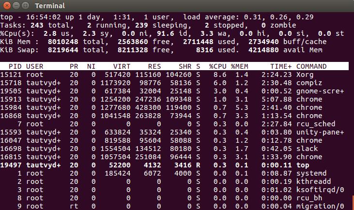 quản lý Processes trong Linux sử dụng Command Line